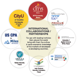International Collabration / Partnerships - IMCOST
