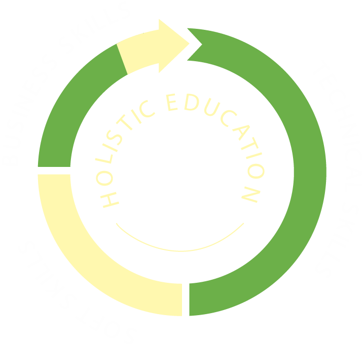 ASM's 360 Degree Approach To Education - IMCOST