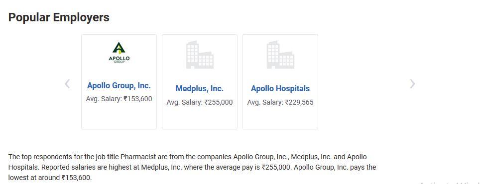 Pharmacist salaries by employer